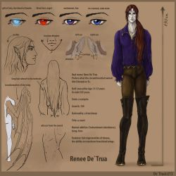 Renee De`Trua card by EsaArts