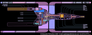 Cheyenne Class MSD by Bmused55