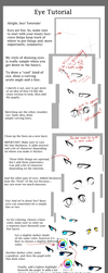 Eye Tutorial by RiverSpirit456