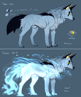 Korax 2016 Reference Sheet by MaraMastrullo