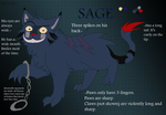 Sage reference sheet 2015 by StriviaX7