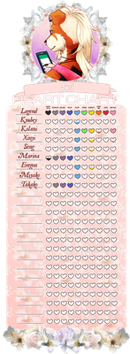 P-P: Susi's heart chart (old) by Derekari