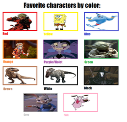 Favorite Characters by Color by RazorRex