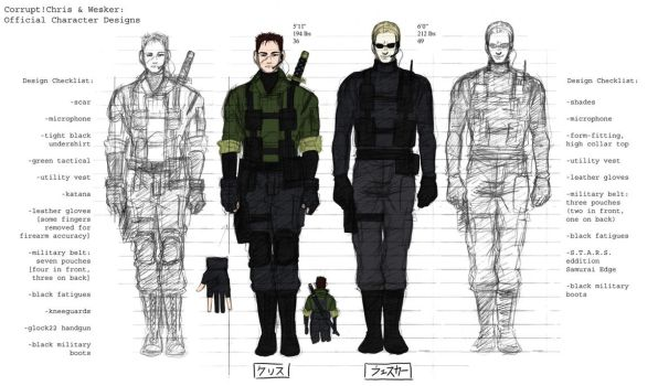 Corrupt!Chris and Wesker - Character Designs by Resident-evil-STARS