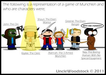 Gift: Munchkin Characters by UncleWoodstock