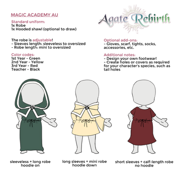 AR: AU 01 Uniform Ref Sheet by iZince