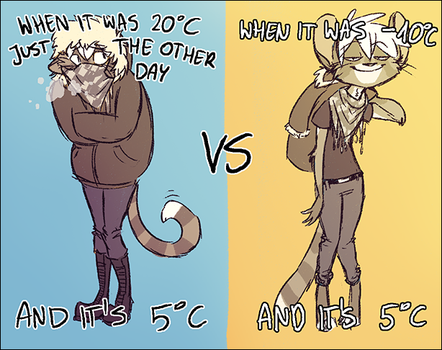 hot or cold? by JuKii