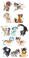 Adopts Auction: Closed by RedAut-Adopts