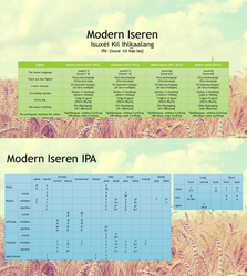 Modern Iseren - How Iseren Has Changed by kwuus