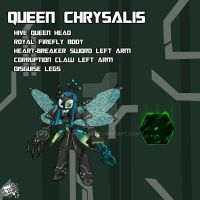 Medabot Queen Chrysalis by Sanyo2100