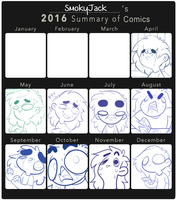 2016 Comics Summary by SmokyJack