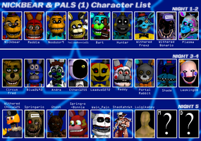 Nickbear And Pals Character List | Complete by Nightmarefan50002