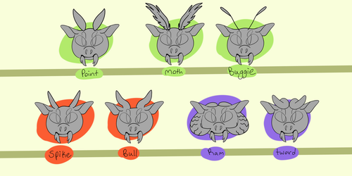 Catter Traits (antenne type) by Nystii