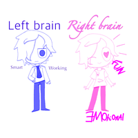 Left brain right brain by EddisAWESOME