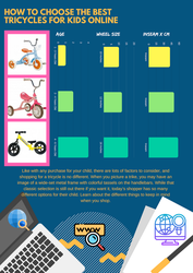 How to Choose the Best Tricycles for Kids Online by lucasarcher832