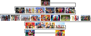Power Rangers Timeline by The4thSnake