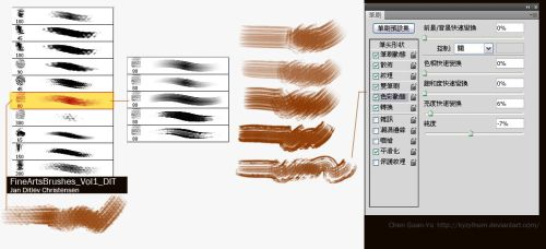Guan-Yu's Brushes by kyzylhum