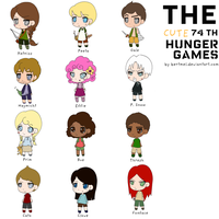 The cute 74th Hunger Games by BertMel