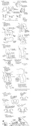 Pony Reference Guide 3.0 by wasd999
