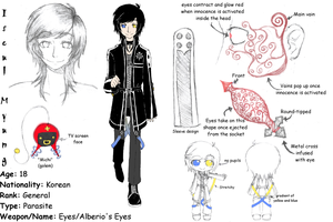 Iseul Myung Reference Sheet by LeotuMagic