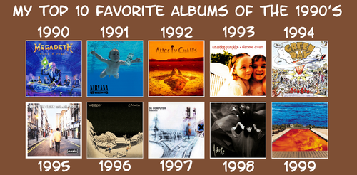 My Favorite Albums of the 1990's by JackHammer86