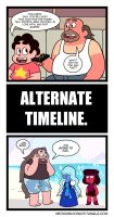 Steven Universe: Unpleasant Surprise by Neodusk