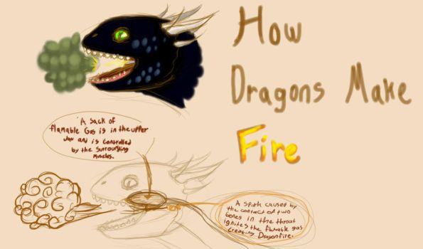 How to Make: DragonFire by sketching-again