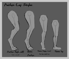 Leg style chart by Kunook
