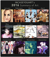 2016 Summary of Art by incaseyouart