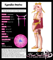 Kyandiko Amatou Application by Pinkablu