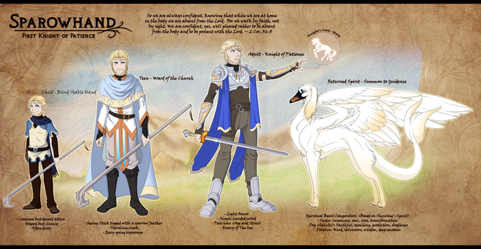 Sparrowhand Character Sheet by Tigryph