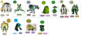 If the ALIENS of BEN 10 were POKEMON part 2 by PatrykGr