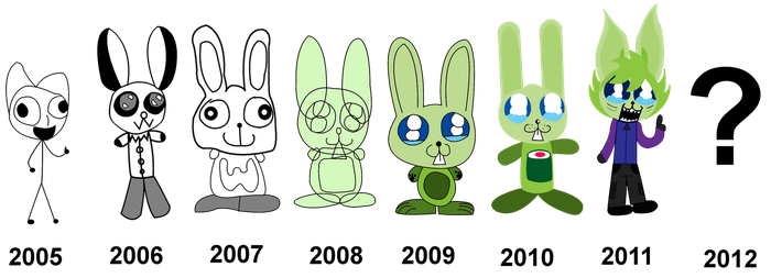 NeonWabbit Character Progression 2005 - 2011 by NeonWabbit