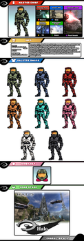 Newcomer Master Chief by evilwaluigi