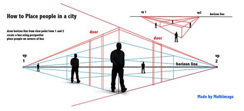 How to place people in a city by Multiimage