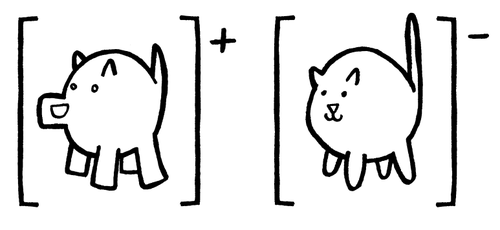 Ionic Bonding Dog by DrSalt
