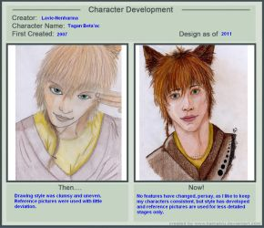 Character Development: Tagan by Lavie-Nenharma
