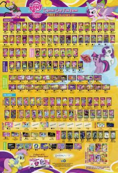 My MLP S2 Trading Card Checklist by RainbowDashuk