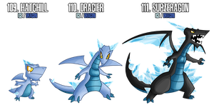Fakemon: 109 - 111 by DrCrafty
