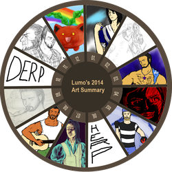 2014 Summary of Art by Lumoroske