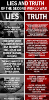 Lies and Truth of WW2 by Party9999999