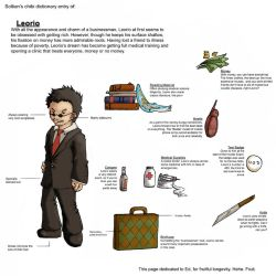 Chibi Dictionary - Leorio by soltian