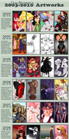 Improvement Meme 2003-2010 by DovSherman