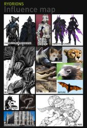 Influence Map by Ryorion