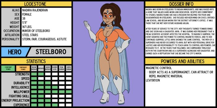 Lodestone Character Sheet 2018 by Doctor-Awkward