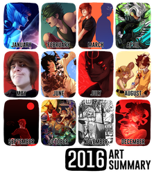 Art Summary [2016] by brepai