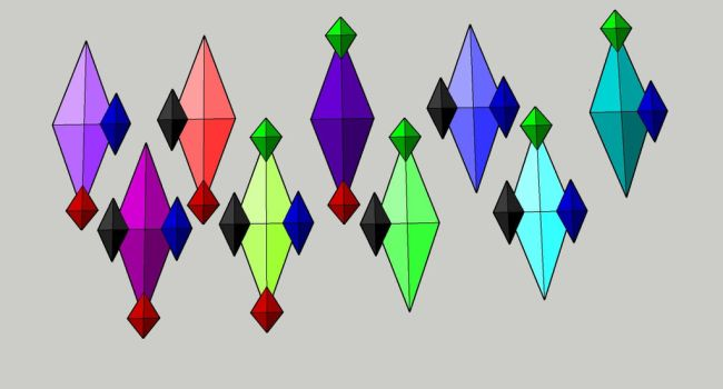 Possible Gem Combinations by Elemental-Fang