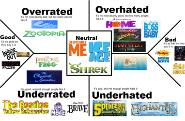 I Have VERY Different Opinions On Movies by KatieGirlsForever