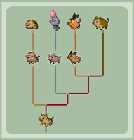 Pig Family Tree by pepon99