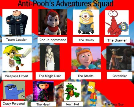 My Anti-Pooh's Adventures Squad by geoshea